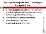 v stupy strategick swot anal zy v kategorii rizik