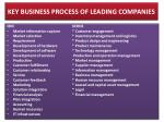 key business process of leading companies