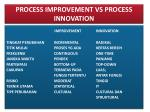 process improvement vs process innovation