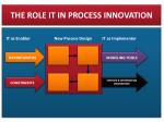 the role it in process innovation