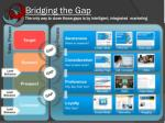 bridging the gap the only way to close those gaps is by intelligent integrated marketing