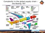 complexity in the global supply chain the boeing 787 787