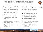 the extended enterprise viewpoint