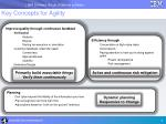 key concepts for agility