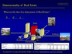 dimensionality of real estate