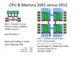 cpu memory 2001 versus 2012