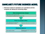 omnicare s future business model
