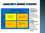 omnicare s generic strategy