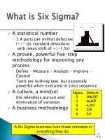 what is six sigma1