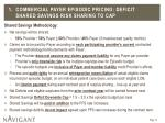 1 commercial payer episodic pricing deficit shared savings risk sharing to cap