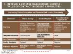1 revenue expense management example value of contract modeling capabilities