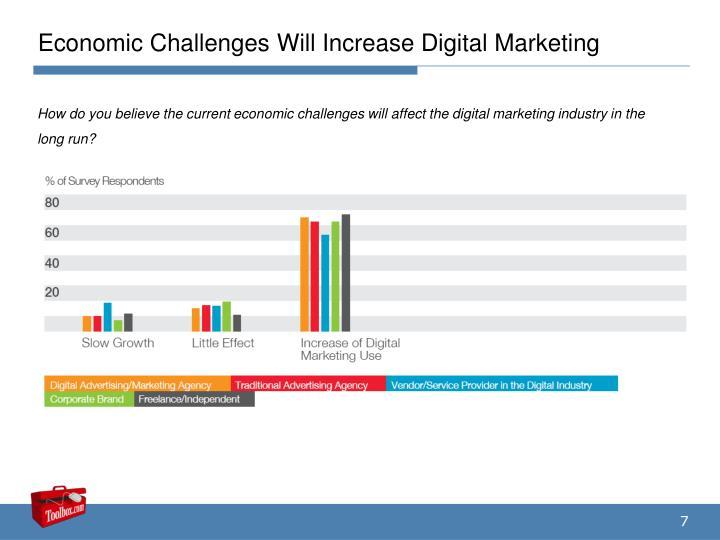 Economic Challenges Will Increase Digital Marketing