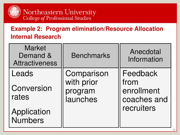 resource allocation research papers In this paper, a safety resource allocation mechanism is proposed  the first  direction of the research is that focusing on the security and.