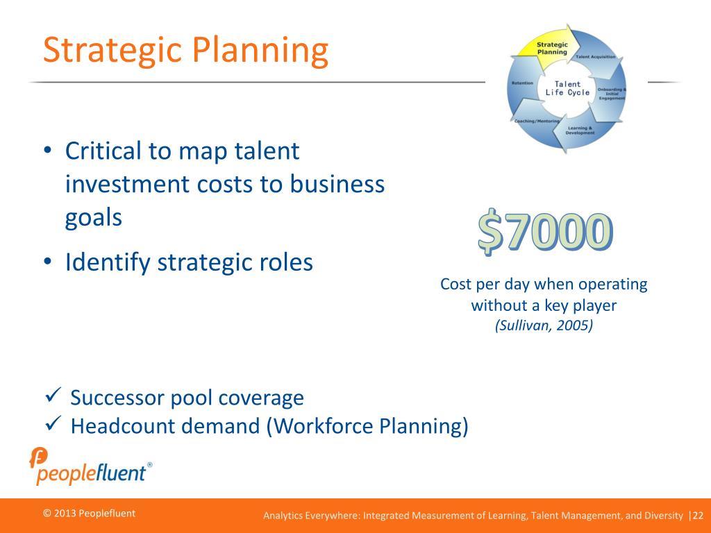 PPT - Analytics Everywhere: Integrating Measurement of