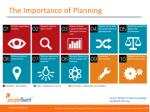 the importance of planning1