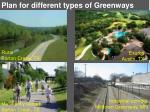 plan for different types of greenways