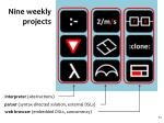 nine weekly projects
