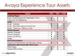 avaya experience tour assets