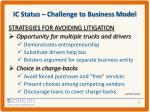 ic status challenge to business model1