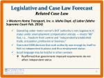 legislative and case law forecast related case law