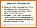 overview of conversion