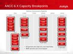 aacc 6 x capacity breakpoints