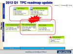 2012 q1 tpc roadmap update