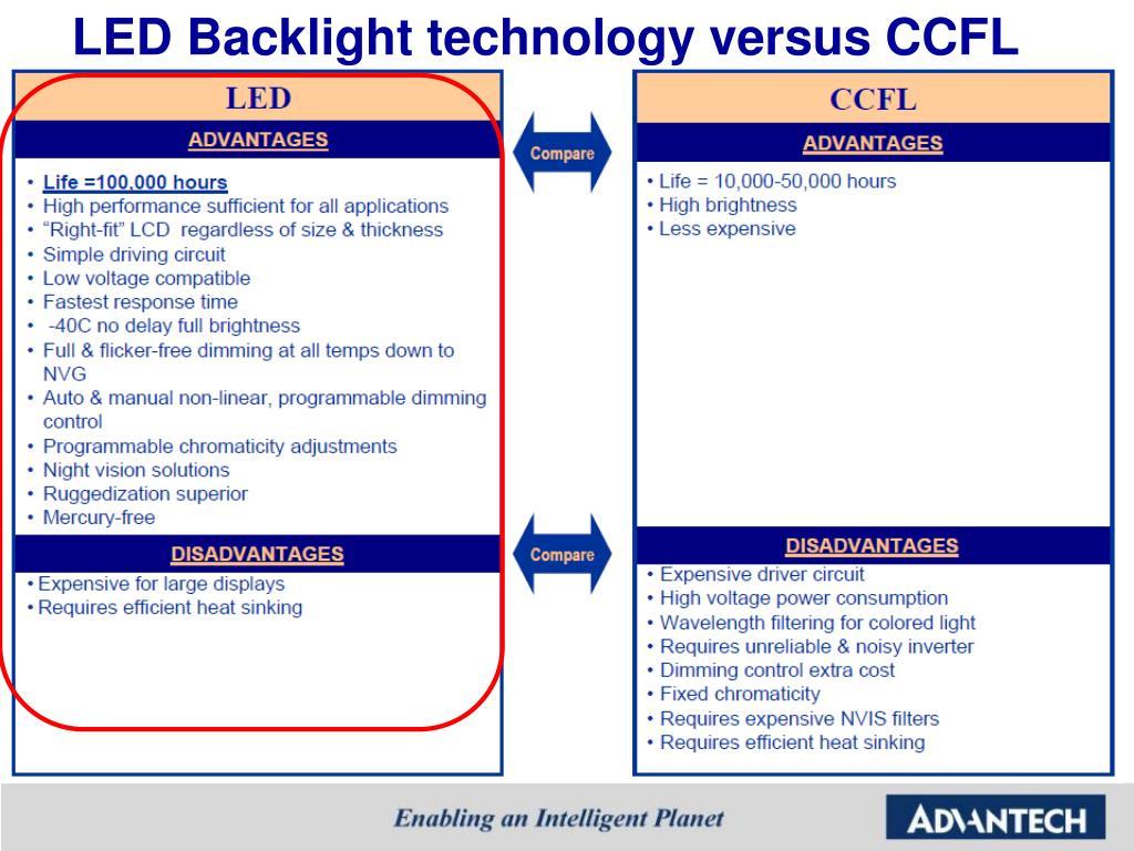PPT - 2012 TPC-xx71H basic Product training PowerPoint Presentation
