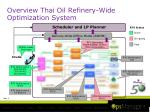 overview thai oil refinery wide optimization system