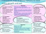 framework map of policy options to ease entry growth and exit