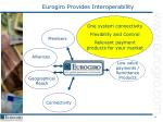 eurogiro provides interoperability
