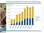 incoming remittances in africa and middle east