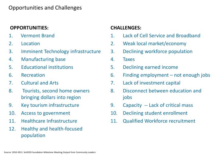 opportunities and challenges n.