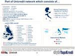 part of unicredit network which consists of