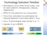 technology selection timeline