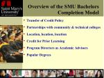overview of the smu bachelors completion model