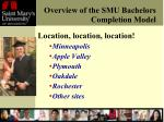 overview of the smu bachelors completion model3