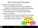 key accounting concepts