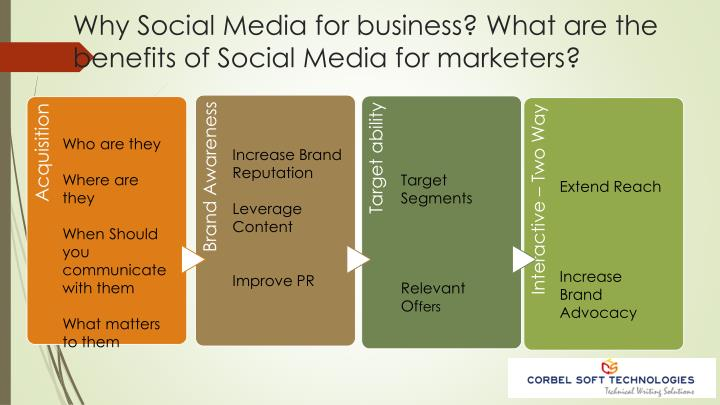 why social media for business what are the benefits of social media for marketers n.