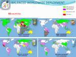 balanced worldwide deployment