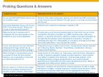 probing questions answers