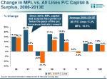 change in mpl vs all lines p c capital surplus 2006 2013e