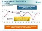 growth in health professions 1991 2013