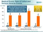 medical errors rate of lethal and serious adverse events
