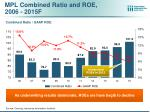 mpl combined ratio and roe 2006 2015f