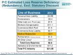 p c estimated loss reserve deficiency redundancy excl statutory discount
