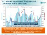 p c insurer impairment frequency vs combined ratio 1969 2012