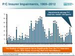 p c insurer impairments 1969 2012