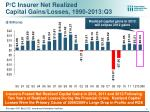p c insurer net realized capital gains losses 1990 2013 q3