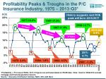 profitability peaks troughs in the p c insurance industry 1975 2013 q3